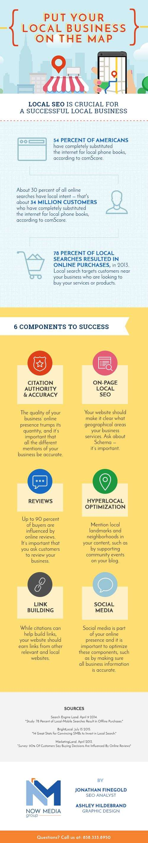 Local search optimization infographic.